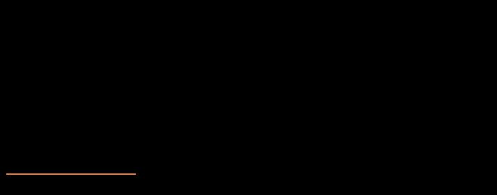 Undrop Dot