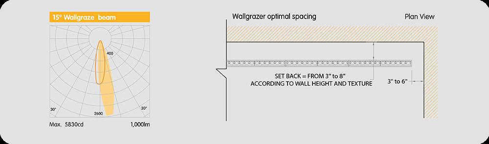 Wallgrazer