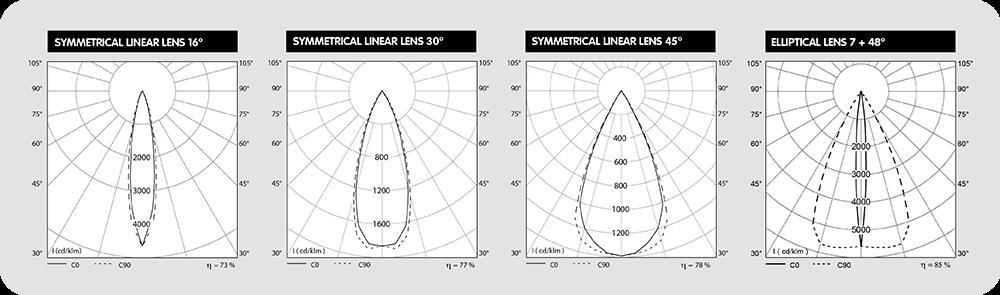 L6 Symmetrical Baffles