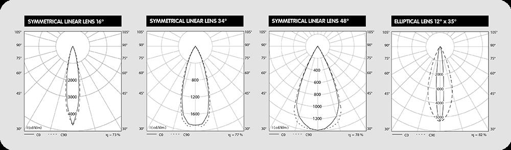 U6 Symmetrical Baffles